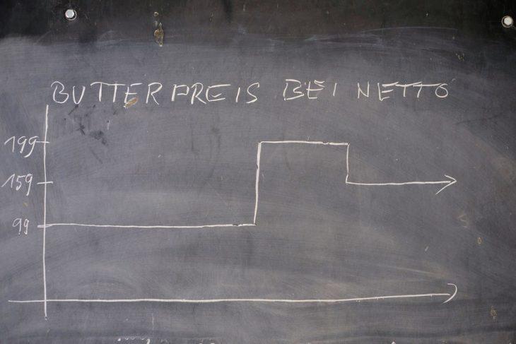 Hochwertige kleveblog-Infografik: Butterpreis-Entwicklung bei Netto